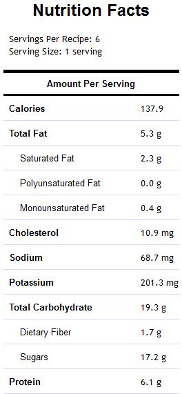 tomato saar nutrition