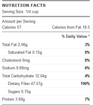 Sambar Powder Nutrition Info