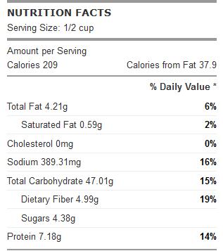 parsley chana rice nutrition